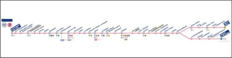 Metro Line 7